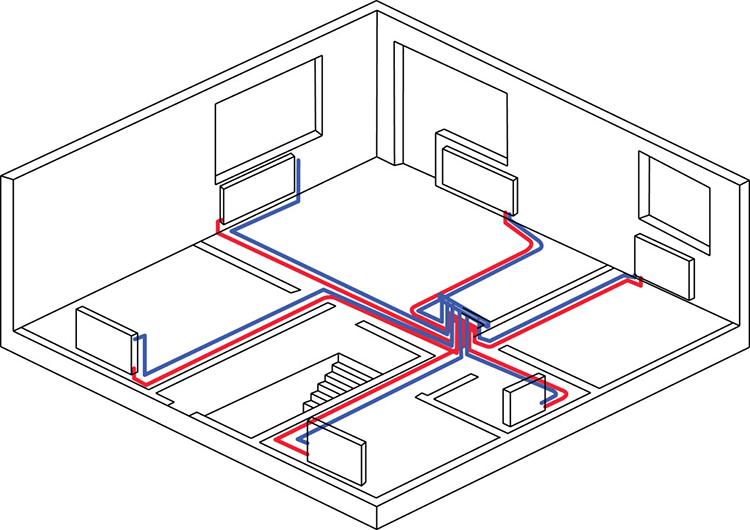 Горизонтальная разводка отопления (схема)